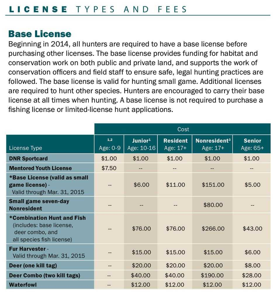 2014 hunting trapping licensing changes coastal angler for Buy michigan fishing license