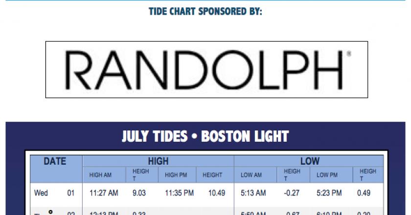 Boston Tide Chart Archives Coastal Angler The Angler Magazine
