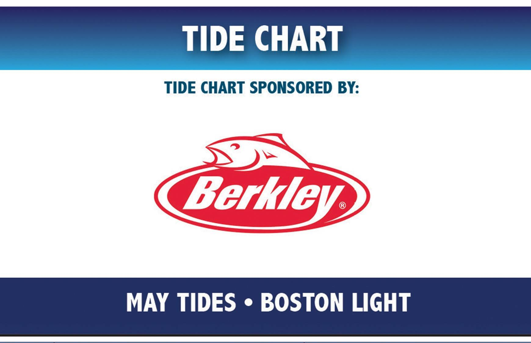 Boston Tide Chart Archives Coastal Angler The Angler Magazine