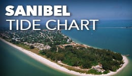 Sanibel/Captiva Tide Charts