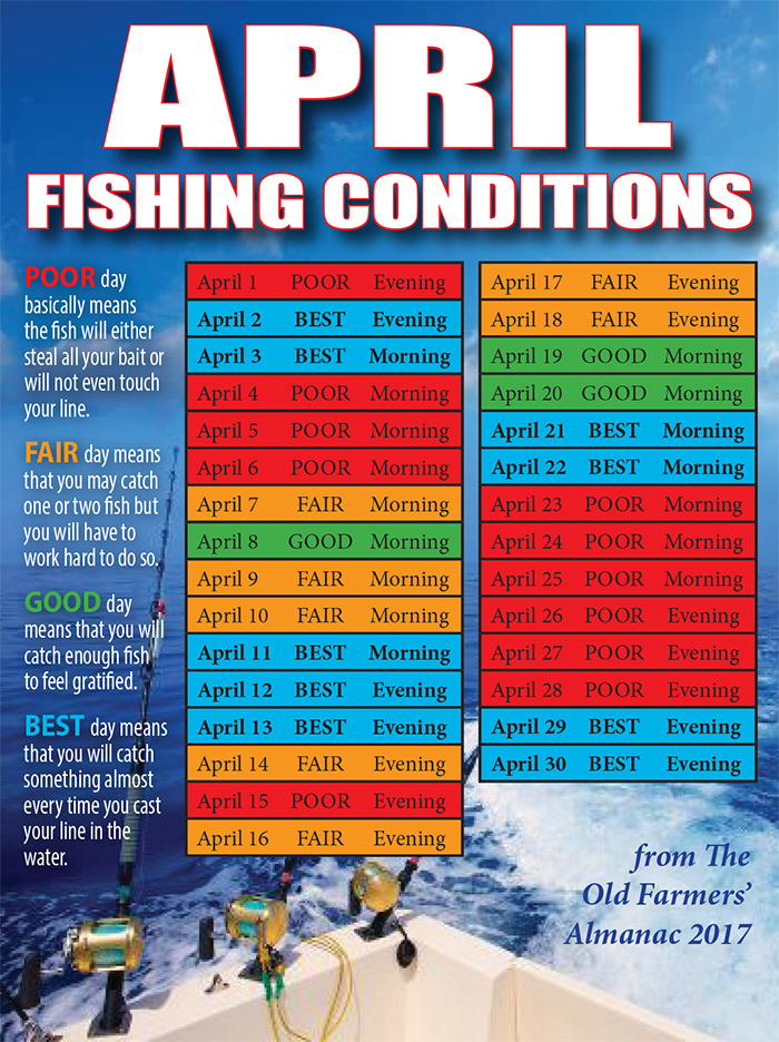 Fishing_Conditions_APR17