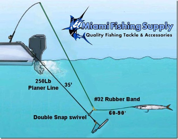 Hi Speed Wahoo Planer Set Up Coastal Angler Amp The Angler