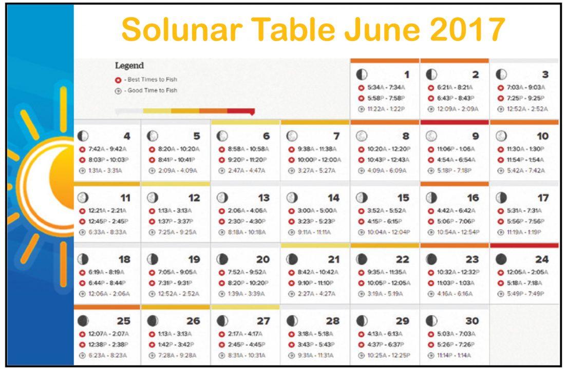 June 2017 solunar table coastal angler the angler magazine for Solunar tables for fishing