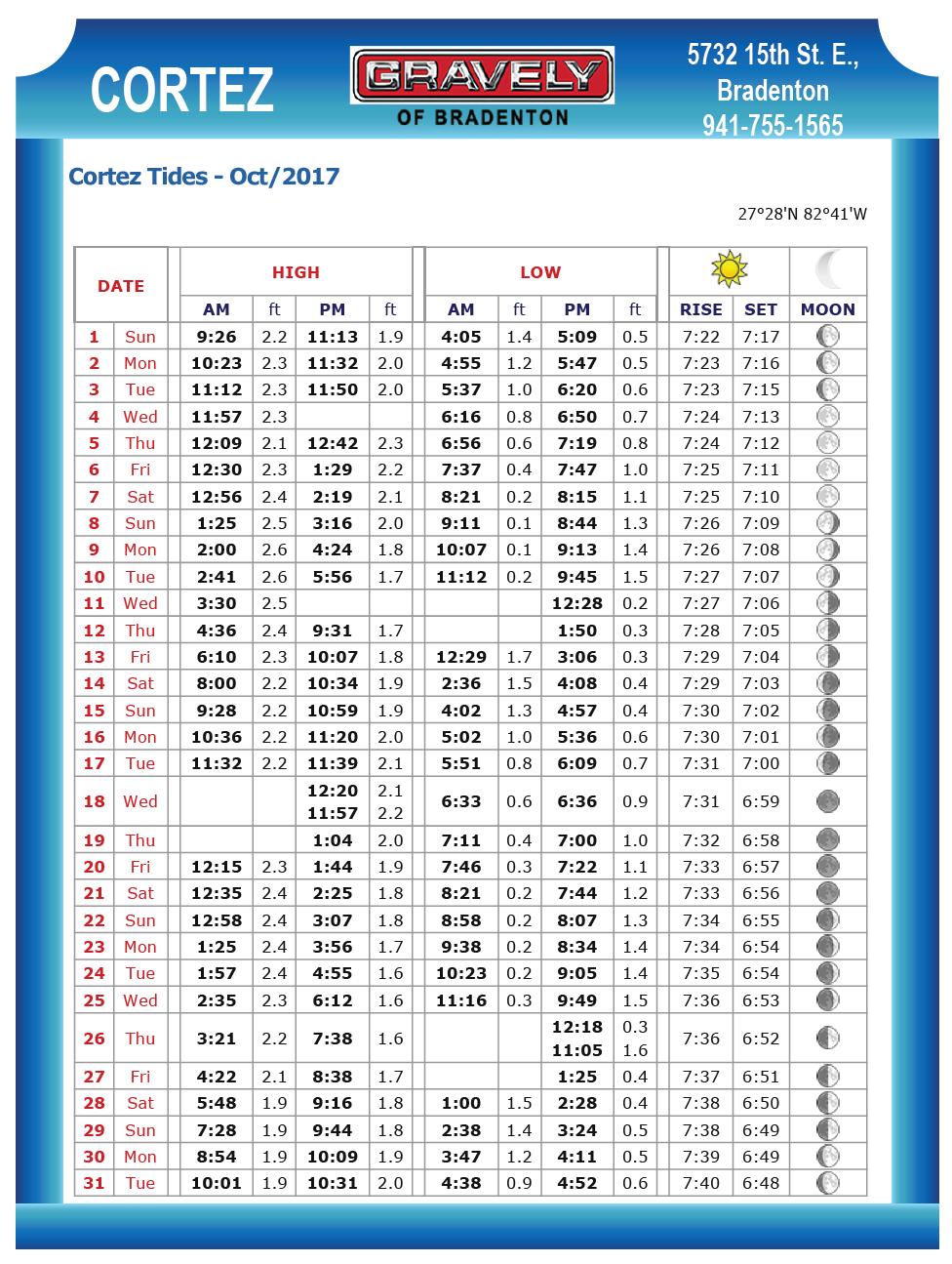 Cortez tide chart oct 2017 coastal angler the angler for Fishing tide charts