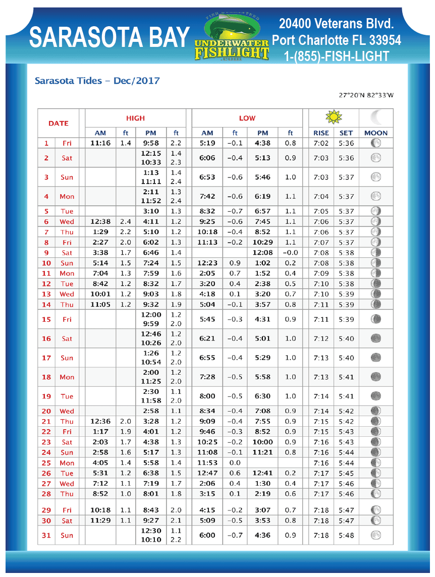 sarasota bay tide chart dec 2017 coastal angler the