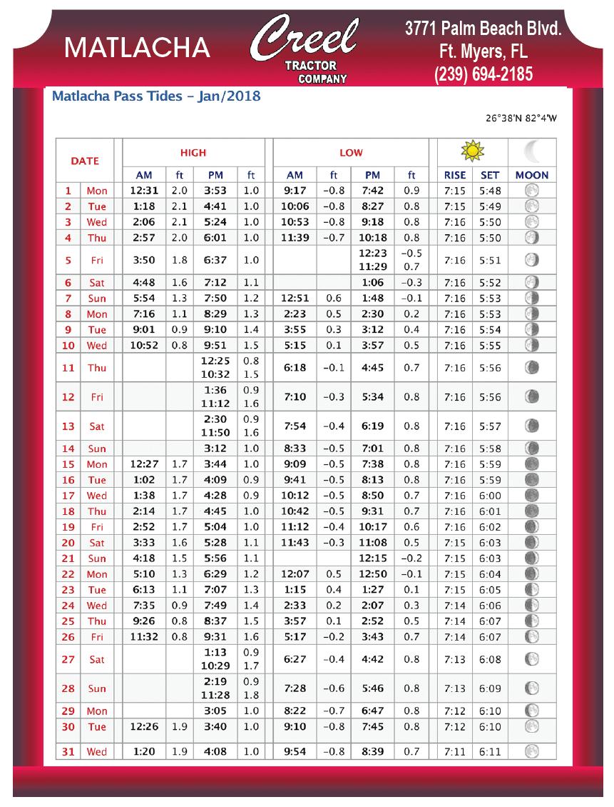 Va tide chart choice image free any chart examples va tide chart gallery free any chart examples va tide chart choice image free any chart nvjuhfo Images