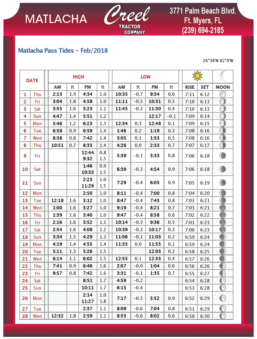 Saltwater Tides Chart San Diego Fishing Report Sdfish Mtm