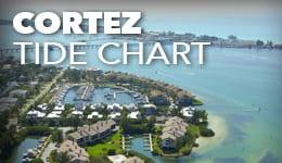 Cortez Tide Chart