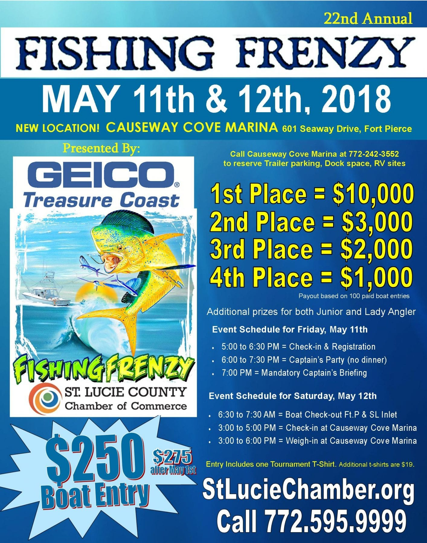 Treasure coast fishing reports forecast news articles outdoors 250 before tuesday may 1 2018 275 after geenschuldenfo Images