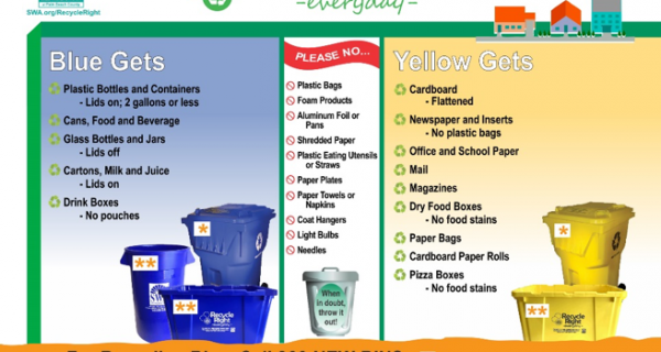 Recyclinda Recycling Guide
